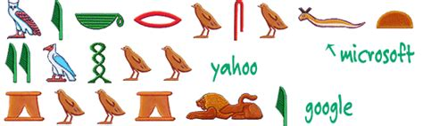 Write your Name in Ancient Egyptian Scripts